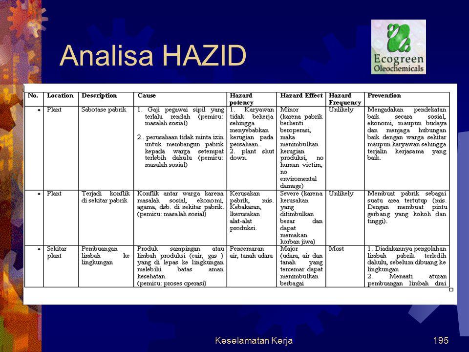 Keselamatan Kerja194 Analisa HIRA(lanjutan)