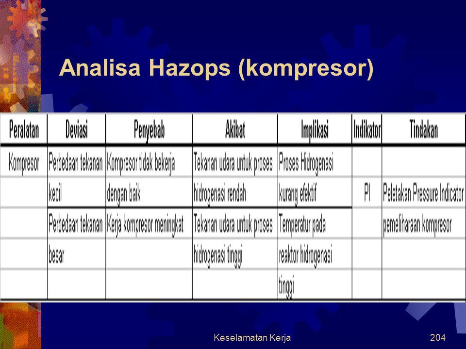 Keselamatan Kerja203 Analisa Hazops (pompa)