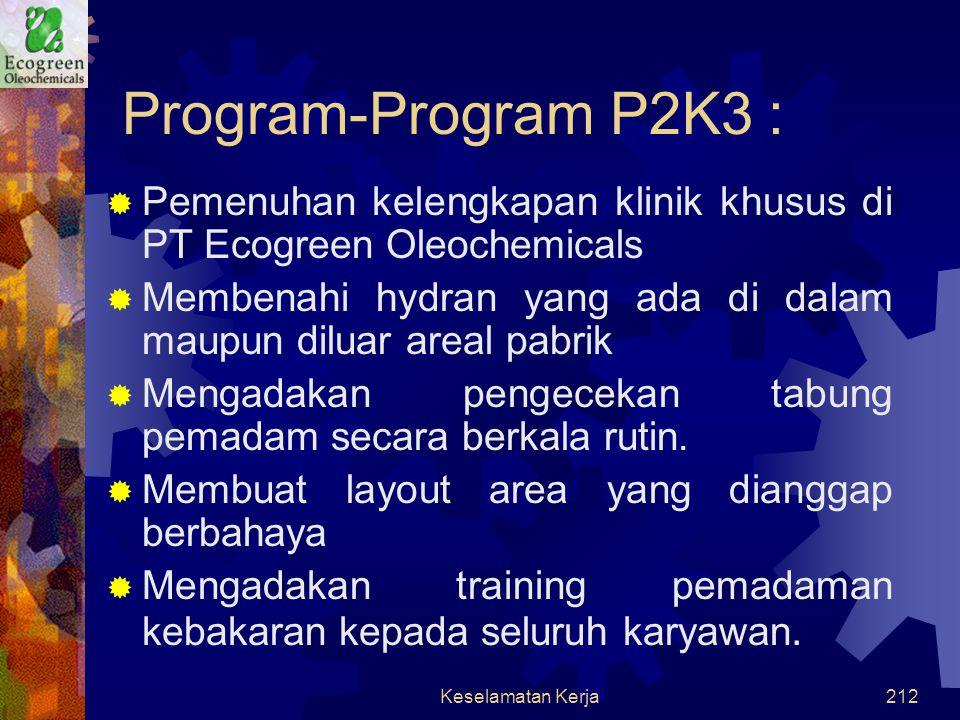 Keselamatan Kerja211 Dasar Pembentukan P2K3 : 1. Setiap tenaga kerja berhak mendapat perlindungan atas keselamatannya dalam melakukan pekerjaan untuk