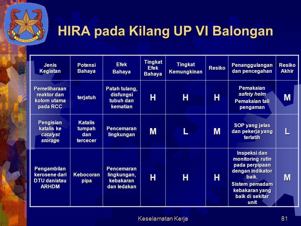 Keselamatan Kerja80 Residue Catalytic Cracking (RCC) Unit Kilang UP VI Balongan PT Pertamina (Persero)