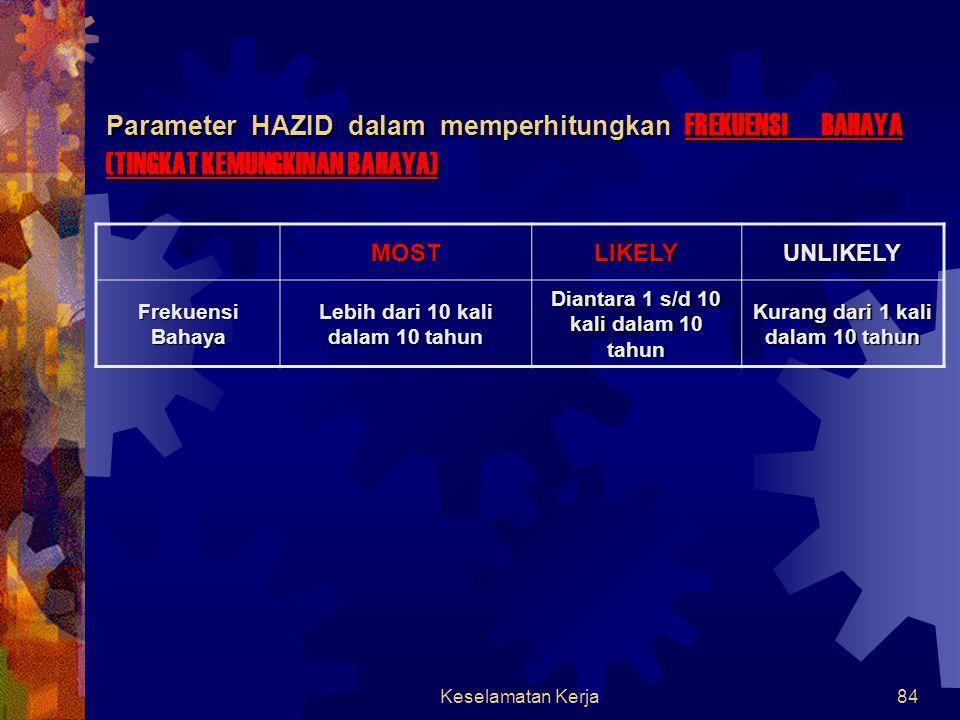 Keselamatan Kerja83 Parameter HAZID dalam memperhitungkan EFEK BAHAYA PARAMETERMINORMAJORSEVERE Sumber Daya Manusia Tidak ada kecelakaan Kecelakaan ti