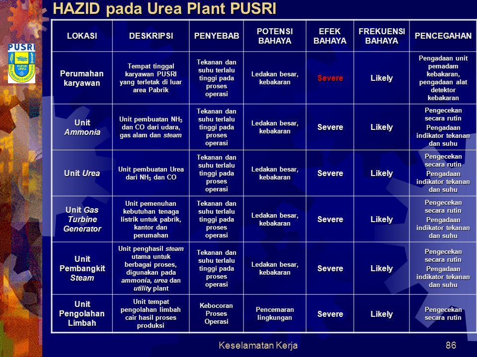 Keselamatan Kerja85 PT PUPUK SRIWIJAYA PUSRI-II Urea Plant