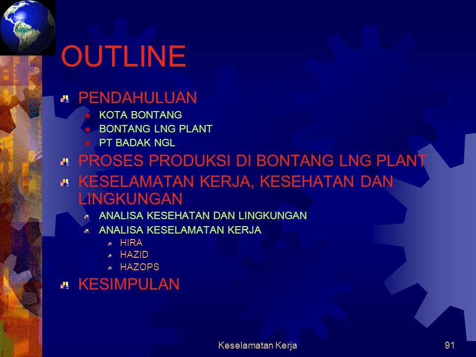 Keselamatan Kerja90 BONTANG LNG PLANT