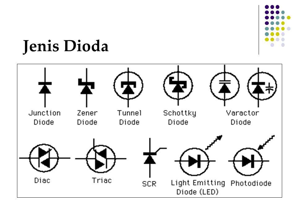 Jenis Dioda