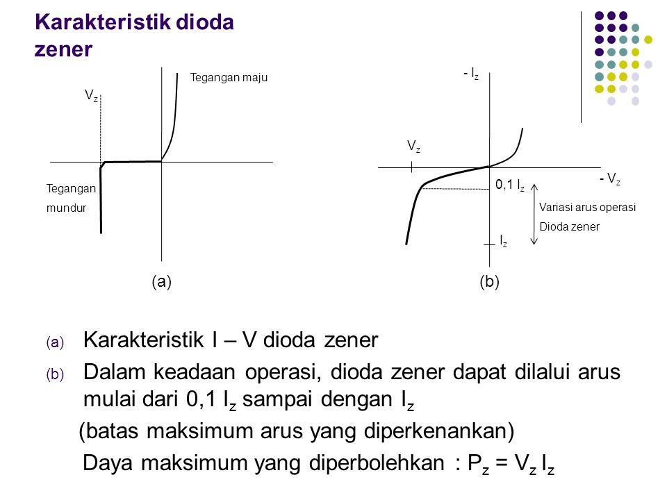 Karakteristik dioda zener (a) Karakteristik I – V dioda zener (b) Dalam keadaan operasi, dioda zener dapat dilalui arus mulai dari 0,1 I z sampai deng
