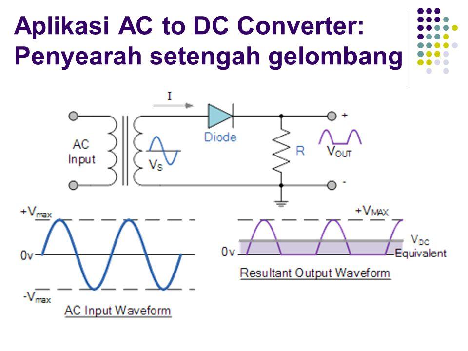 Aplikasi AC to DC Converter: Penyearah setengah gelombang