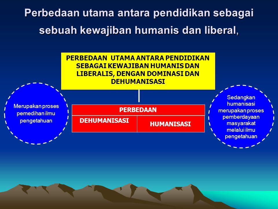 Model Pendidikan Dehumanisasi Bentuk ungkapan kenyataan dari Proses aleienasi dan dominasi.
