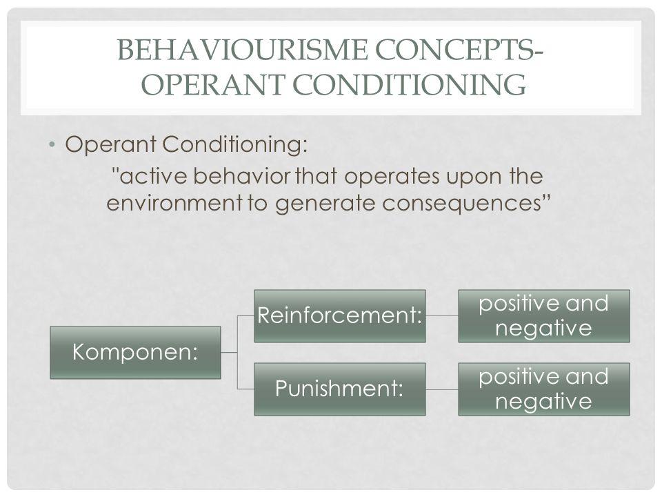 BEHAVIOURISME CONCEPTS- OPERANT CONDITIONING Operant Conditioning: