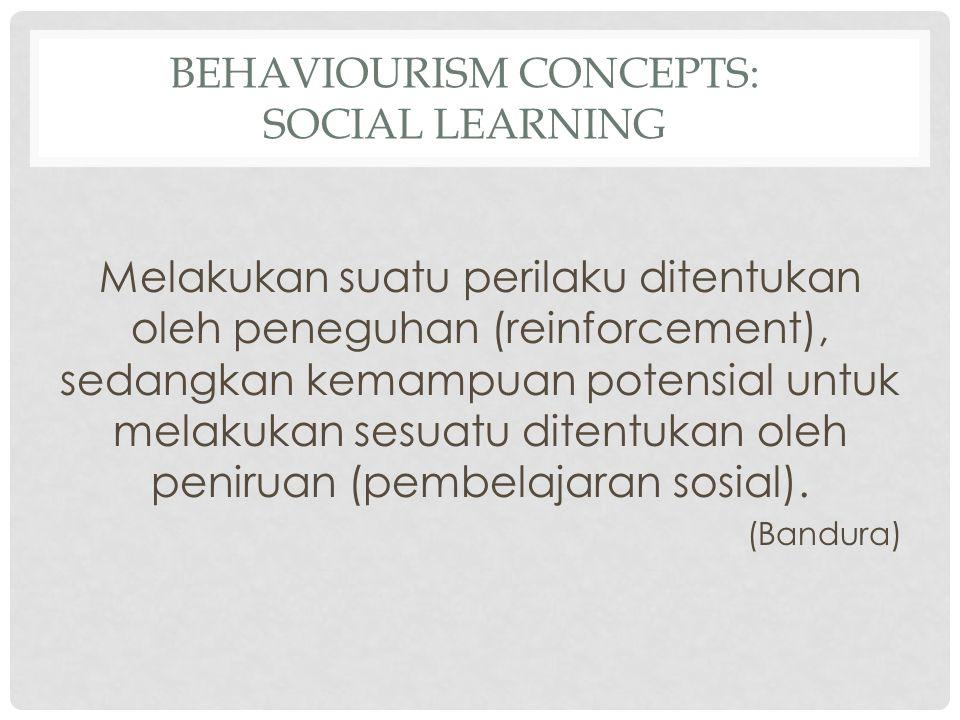 BEHAVIOURISM CONCEPTS: SOCIAL LEARNING Melakukan suatu perilaku ditentukan oleh peneguhan (reinforcement), sedangkan kemampuan potensial untuk melakuk