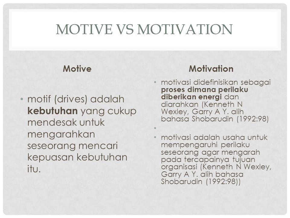 MOTIVE VS MOTIVATION Motive motif (drives) adalah kebutuhan yang cukup mendesak untuk mengarahkan seseorang mencari kepuasan kebutuhan itu. Motivation