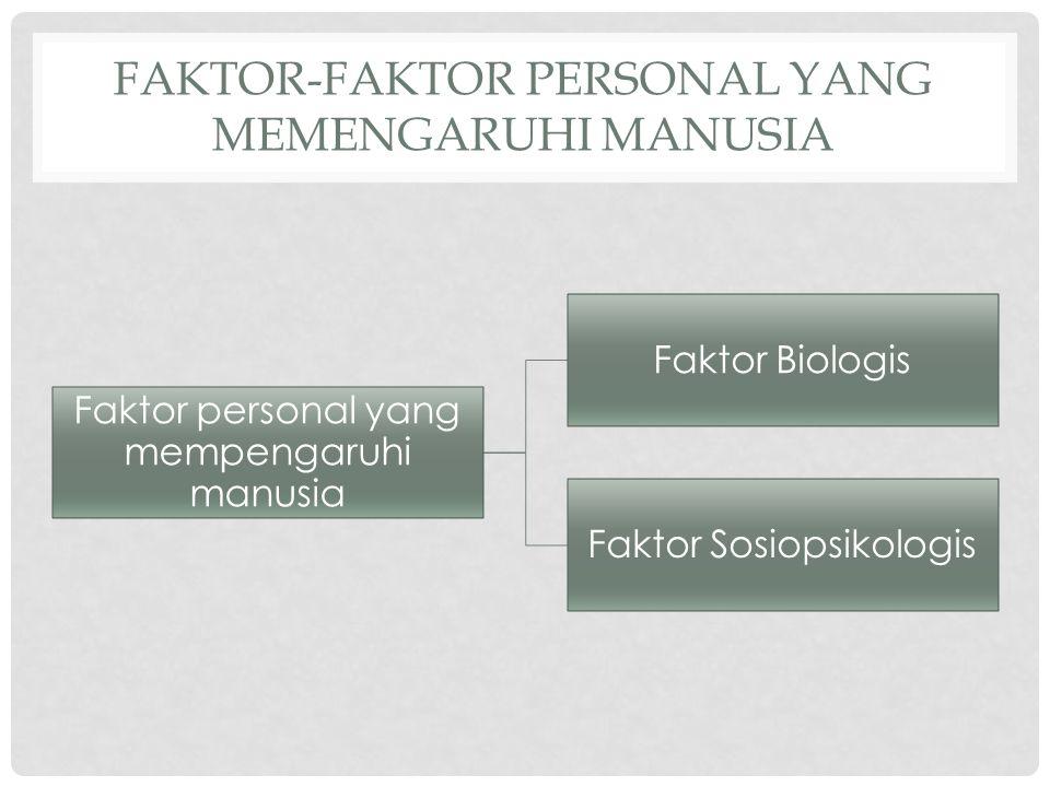 FAKTOR-FAKTOR PERSONAL YANG MEMENGARUHI MANUSIA Faktor personal yang mempengaruhi manusia Faktor Biologis Faktor Sosiopsikologis