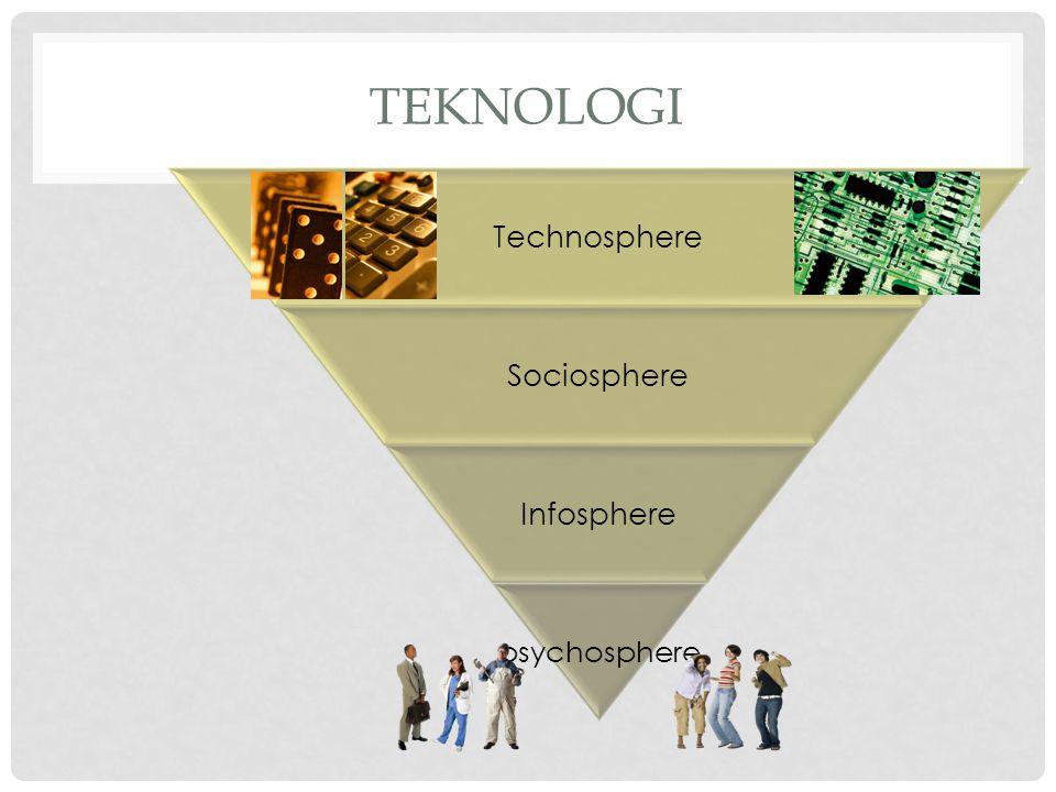 TEKNOLOGI Technosphere Sociosphere Infosphere psychosphere