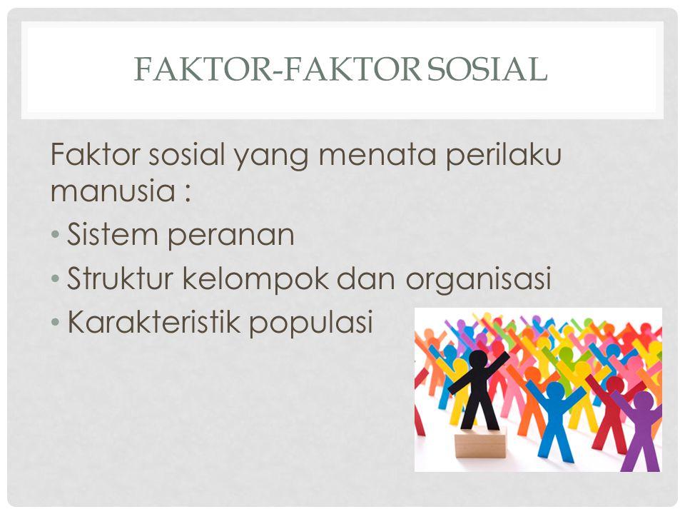 FAKTOR-FAKTOR SOSIAL Faktor sosial yang menata perilaku manusia : Sistem peranan Struktur kelompok dan organisasi Karakteristik populasi
