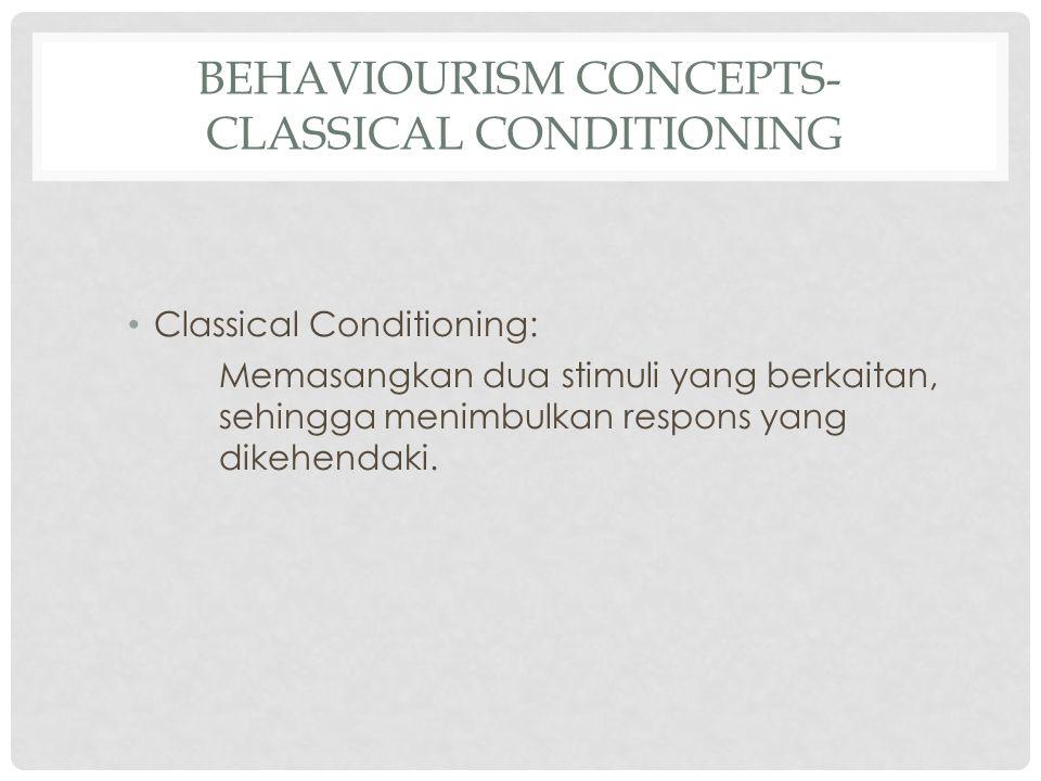 BEHAVIOURISM CONCEPTS- CLASSICAL CONDITIONING Classical Conditioning: Memasangkan dua stimuli yang berkaitan, sehingga menimbulkan respons yang dikehe