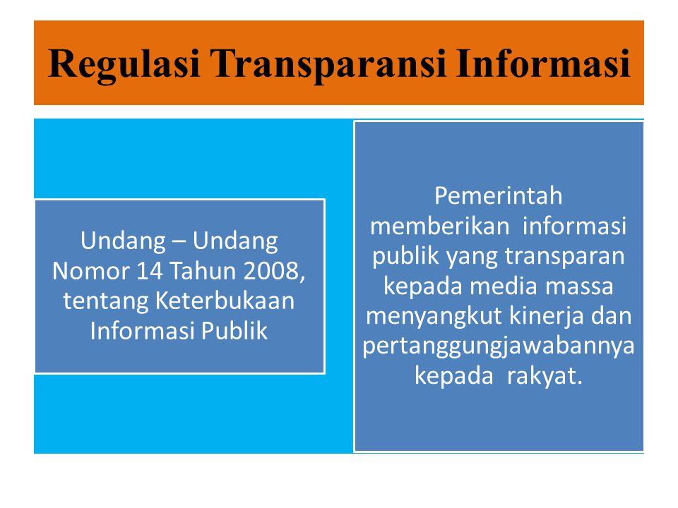 Klasifikasi Informasi Informasi yang Wajib Diumumkan secara berkala Informasi yang Wajib Diumumkan Serta Merta Informasi yang Wajib Tersedia Setiap Saa Informasi Yang Dikecualikan