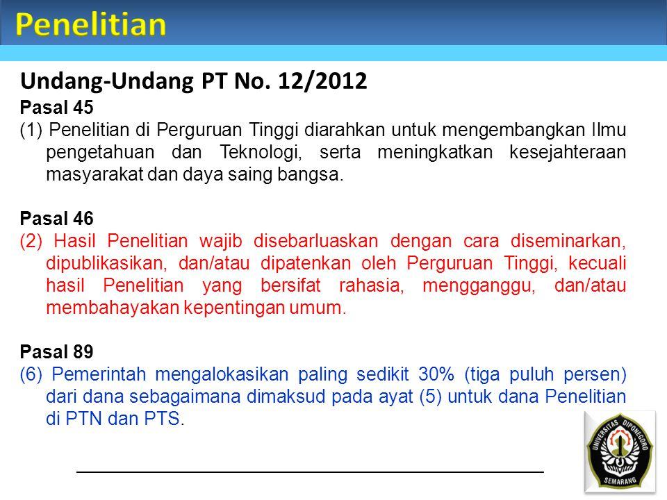 Undang-Undang PT No. 12/2012 Pasal 45 (1) Penelitian di Perguruan Tinggi diarahkan untuk mengembangkan Ilmu pengetahuan dan Teknologi, serta meningkat