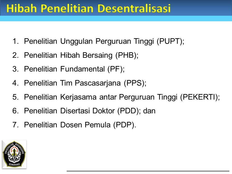 1.Penelitian Unggulan Perguruan Tinggi (PUPT); 2.Penelitian Hibah Bersaing (PHB); 3.Penelitian Fundamental (PF); 4.Penelitian Tim Pascasarjana (PPS);