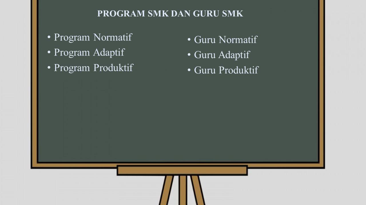 PROGRAM SMK DAN GURU SMK Program Normatif Program Adaptif Program Produktif Guru Normatif Guru Adaptif Guru Produktif