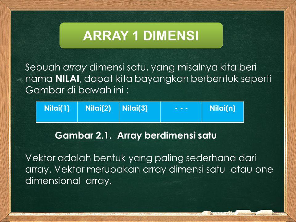 Sebuah array dimensi satu, yang misalnya kita beri nama NILAI, dapat kita bayangkan berbentuk seperti Gambar di bawah ini : Gambar 2.1.
