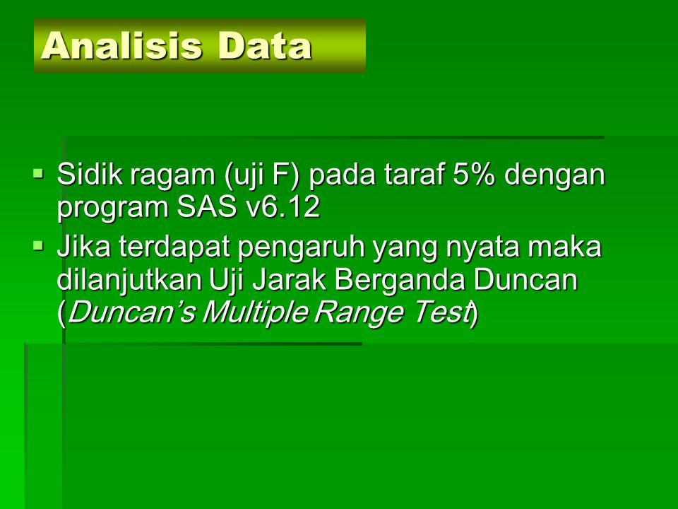 Analisis Data  Sidik ragam (uji F) pada taraf 5% dengan program SAS v6.12  Jika terdapat pengaruh yang nyata maka dilanjutkan Uji Jarak Berganda Dun