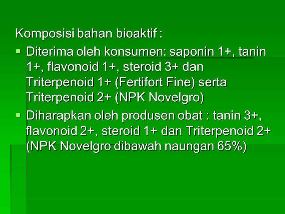 Komposisi bahan bioaktif :  Diterima oleh konsumen: saponin 1+, tanin 1+, flavonoid 1+, steroid 3+ dan Triterpenoid 1+ (Fertifort Fine) serta Triterp
