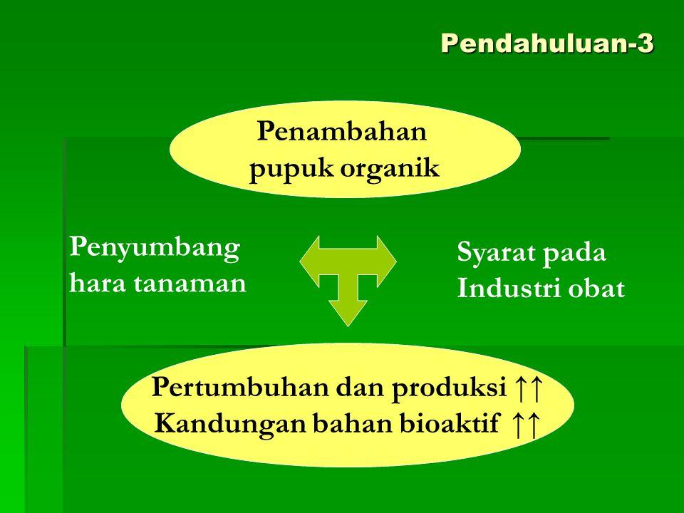Penambahan pupuk organik Penyumbang hara tanaman Syarat pada Industri obat Pertumbuhan dan produksi ↑↑ Kandungan bahan bioaktif ↑↑ Pendahuluan-3