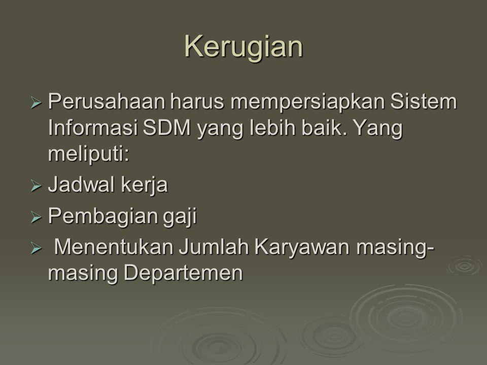 Kerugian  Perusahaan harus mempersiapkan Sistem Informasi SDM yang lebih baik.