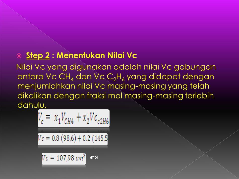  Step 2 : Menentukan Nilai Vc Nilai Vc yang digunakan adalah nilai Vc gabungan antara Vc CH 4 dan Vc C 2 H 6 yang didapat dengan menjumlahkan nilai Vc masing-masing yang telah dikalikan dengan fraksi mol masing-masing terlebih dahulu.