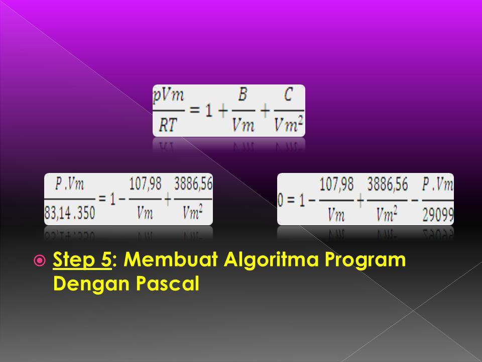  Step 5: Membuat Algoritma Program Dengan Pascal