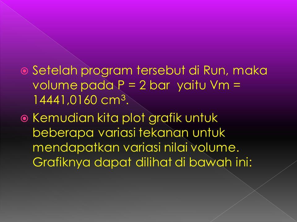  Setelah program tersebut di Run, maka volume pada P = 2 bar yaitu Vm = 14441,0160 cm 3.