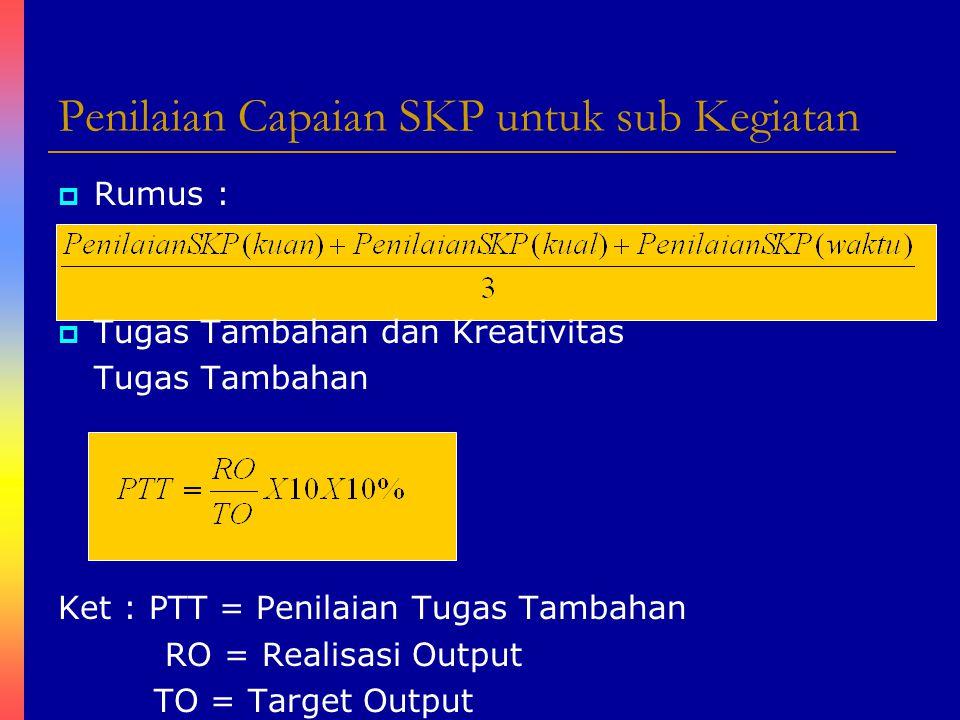 Penilaian Capaian SKP untuk sub Kegiatan  Rumus :  Tugas Tambahan dan Kreativitas Tugas Tambahan Ket : PTT = Penilaian Tugas Tambahan RO = Realisasi