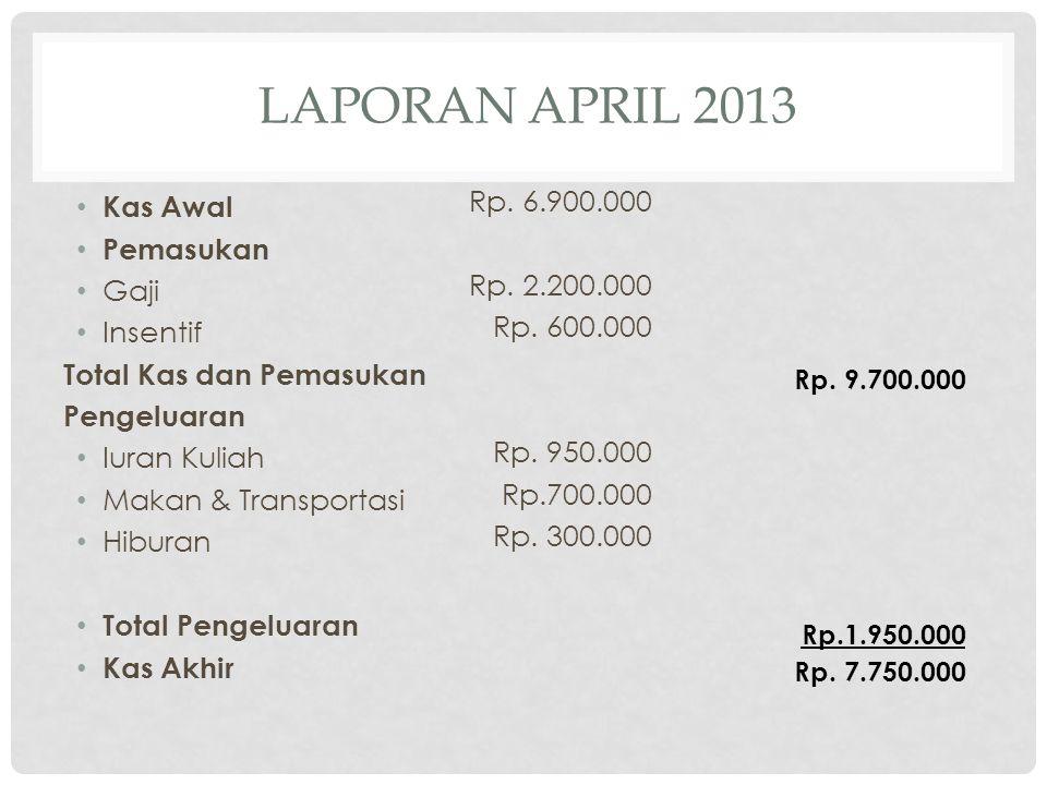 LAPORAN APRIL 2013 Kas Awal Pemasukan Gaji Insentif Total Kas dan Pemasukan Pengeluaran Iuran Kuliah Makan & Transportasi Hiburan Total Pengeluaran Kas Akhir Rp.