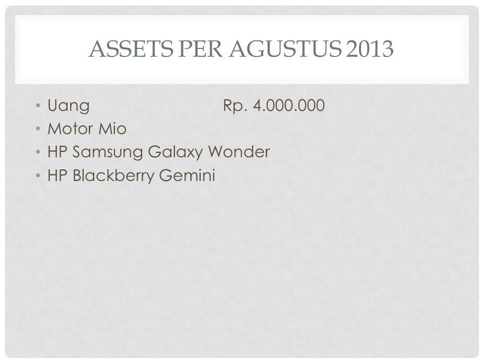 ASSETS PER AGUSTUS 2013 Uang Rp. 4.000.000 Motor Mio HP Samsung Galaxy Wonder HP Blackberry Gemini