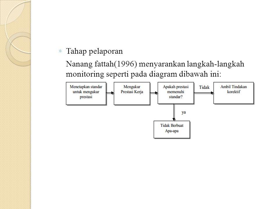 ◦ Tahap pelaporan Nanang fattah(1996) menyarankan langkah-langkah monitoring seperti pada diagram dibawah ini: