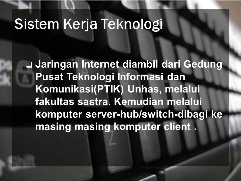 Sistem Kerja Teknologi  Jaringan Internet diambil dari Gedung Pusat Teknologi Informasi dan Komunikasi(PTIK) Unhas, melalui fakultas sastra. Kemudian