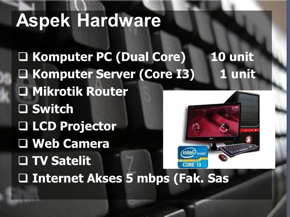 Aspek Hardware  Komputer PC (Dual Core) 10 unit  Komputer Server (Core I3) 1 unit  Mikrotik Router  Switch  LCD Projector  Web Camera  TV Satelit  Internet Akses 5 mbps (Fak.