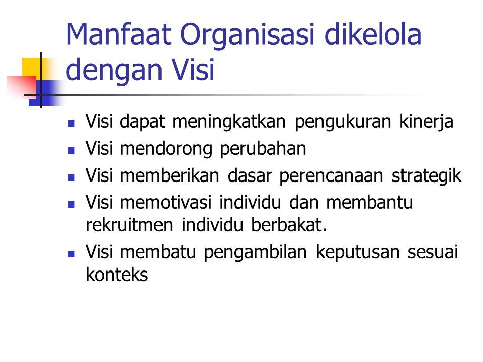 Manfaat Organisasi dikelola dengan Visi Visi dapat meningkatkan pengukuran kinerja Visi mendorong perubahan Visi memberikan dasar perencanaan strategi
