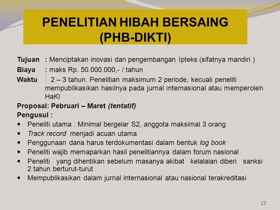 PENELITIAN HIBAH BERSAING (PHB-DIKTI) Tujuan : Menciptakan inovasi dan pengembangan Ipteks (sifatnya mandiri ) Biaya : maks Rp. 50.000.000,- / tahun W