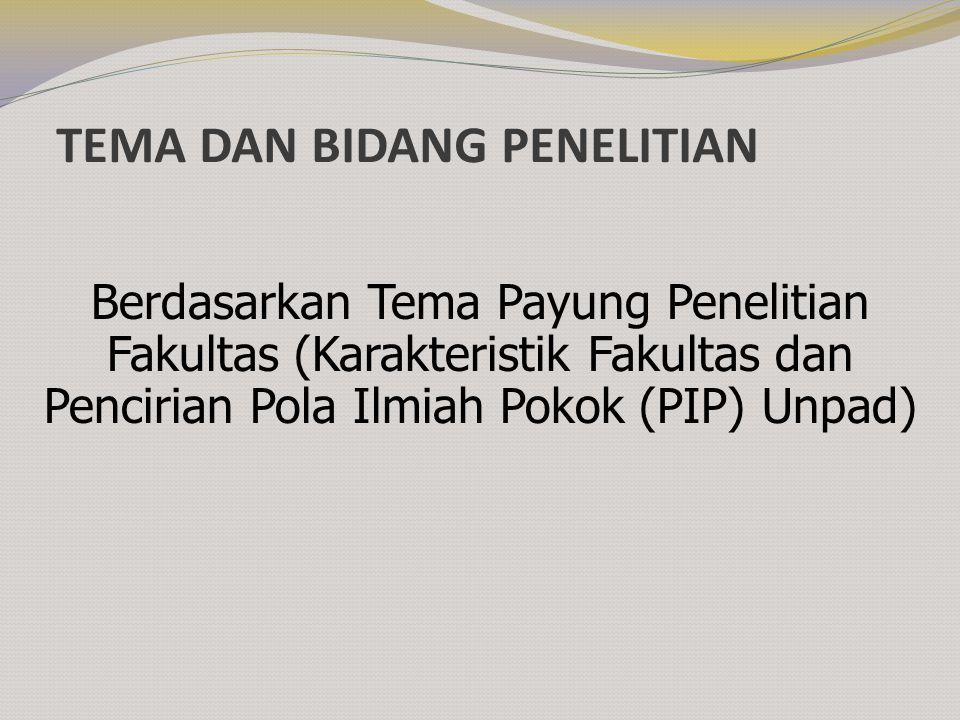 TEMA DAN BIDANG PENELITIAN Berdasarkan Tema Payung Penelitian Fakultas (Karakteristik Fakultas dan Pencirian Pola Ilmiah Pokok (PIP) Unpad)