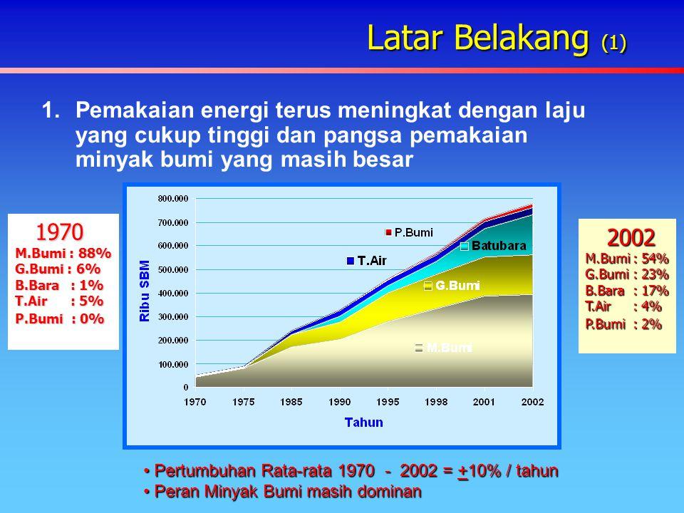 Tantangan dan Peluang ENERGI ALTERNATIF YANG TERBARUKAN di ERA ENERGI MAHAL Oleh : Syariffuddin Mahmudsyah Pusat Energi, Rekayasa, Industri & Ilmu Das
