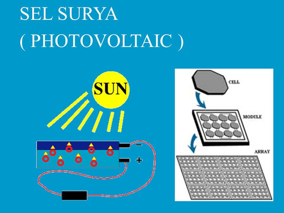 Beberapa Teknologi EBT Tepat Guna (2) Pembangkit Listrik Tenaga Surya (PLTS) 29 PLTS adalah pembangkit listrik yang memanfaatkan energi surya sebagai