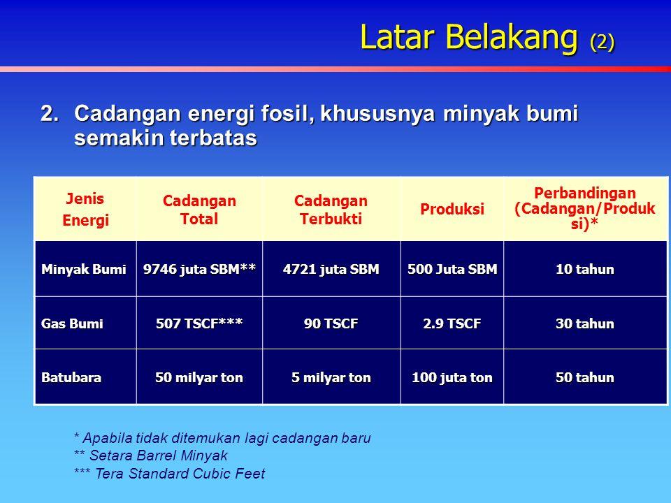 Keterbatasan cadangan bahan bakar fosil: Sisa cadangan bahan bakar fosil (fossil fuel) di planet bumi (the Earth planet) tempat kita hidup dan melaksa