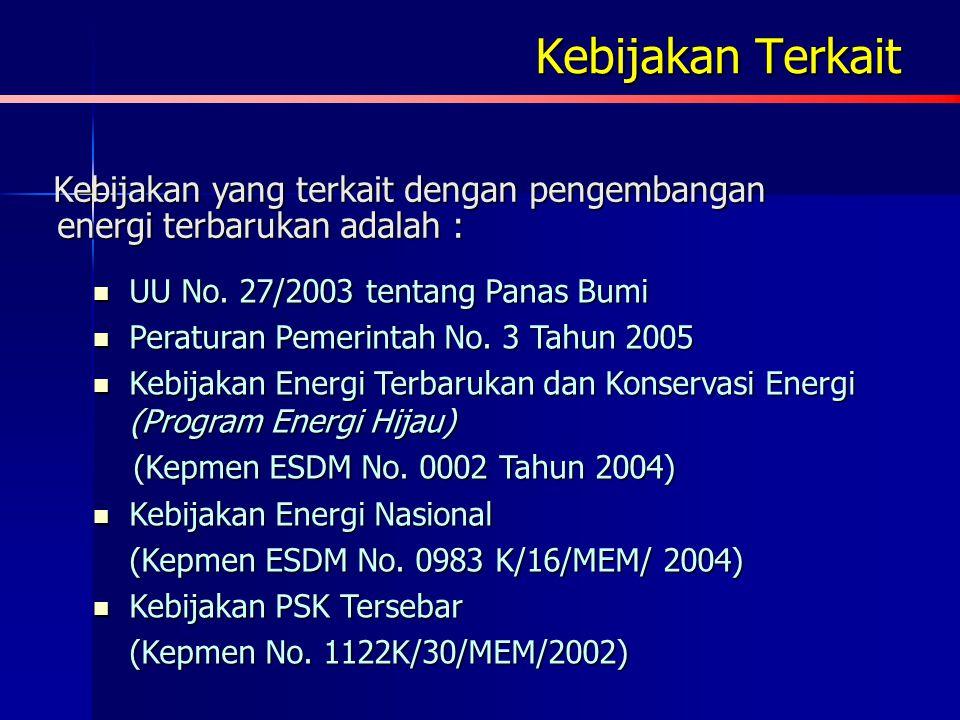 PUSAT PENGEMBANGAN ENERGI NUKLIR BADAN TENAGA NUKLIR NASIONAL Total % listrik nuklir di dunia: 16%