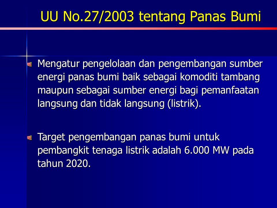 Kebijakan Terkait Kebijakan yang terkait dengan pengembangan energi terbarukan adalah : Kebijakan yang terkait dengan pengembangan energi terbarukan a