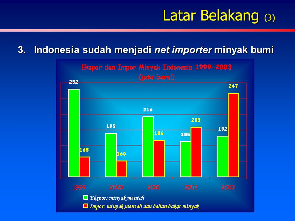 PUSAT PENGEMBANGAN ENERGI NUKLIR BADAN TENAGA NUKLIR NASIONAL Number of Reactors in Operation Worldwide (Per June 2002) Note: There were also 6 reactors in operation in Taiwan, China.