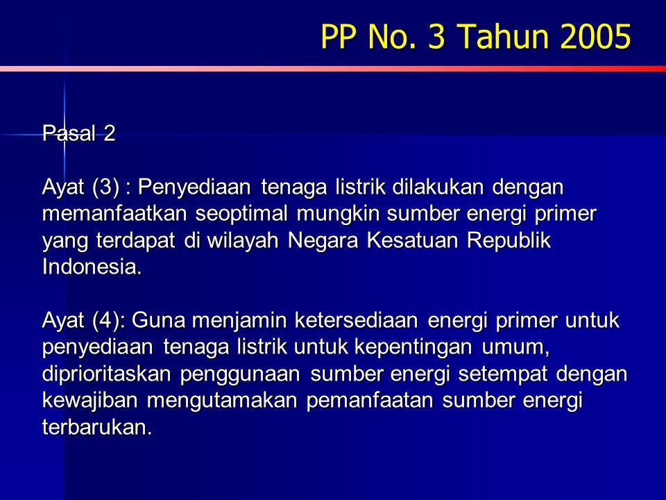 UU No.27/2003 tentang Panas Bumi Mengatur pengelolaan dan pengembangan sumber energi panas bumi baik sebagai komoditi tambang maupun sebagai sumber en