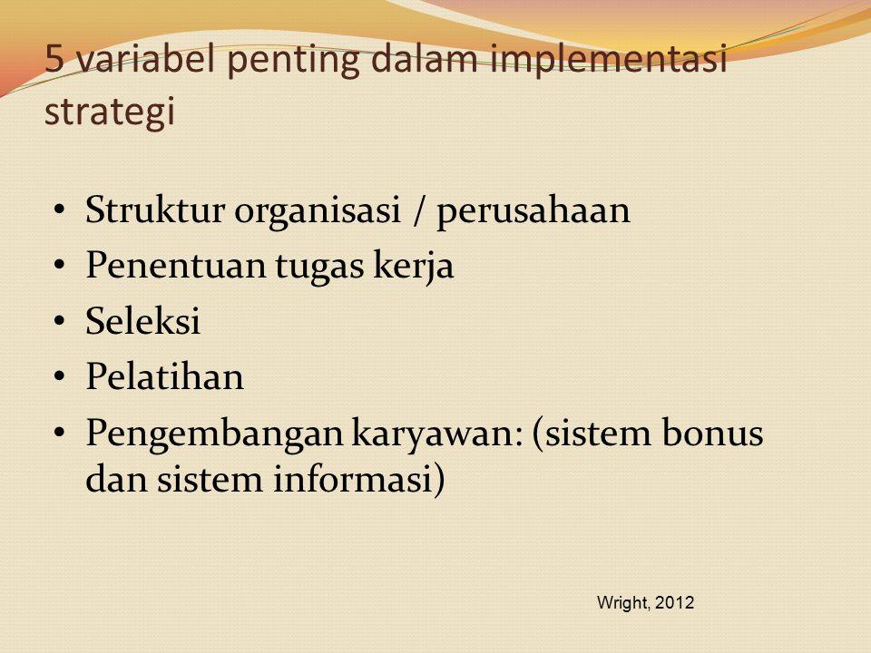 5 variabel penting dalam implementasi strategi Struktur organisasi / perusahaan Penentuan tugas kerja Seleksi Pelatihan Pengembangan karyawan: (sistem