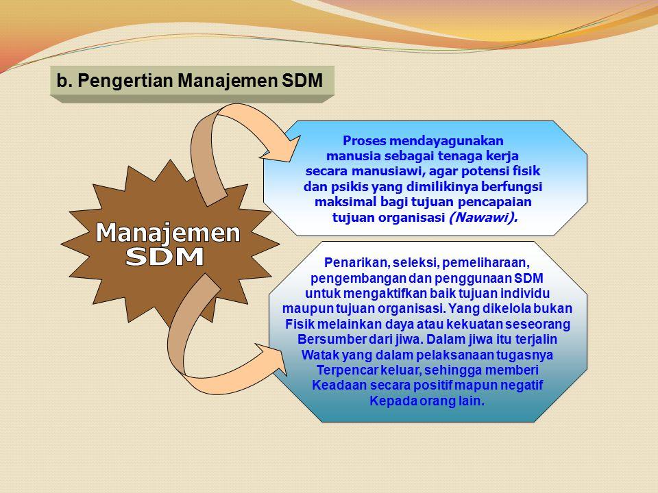 b. Pengertian Manajemen SDM Proses mendayagunakan manusia sebagai tenaga kerja secara manusiawi, agar potensi fisik dan psikis yang dimilikinya berfun