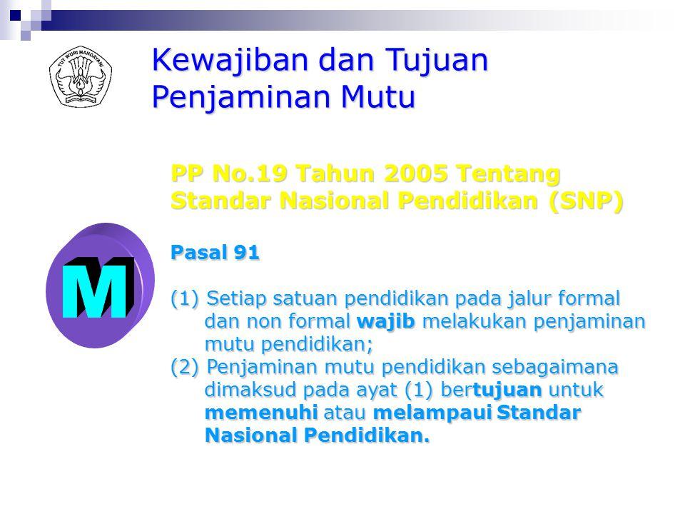 Mutu dan Standar Nasional Pendidikan (3) PP No.19 Tahun 2005 Tentang Standar Nasional Pendidikan (SNP) Pasal 4 Standar Nasional Pendidikan bertujuan m