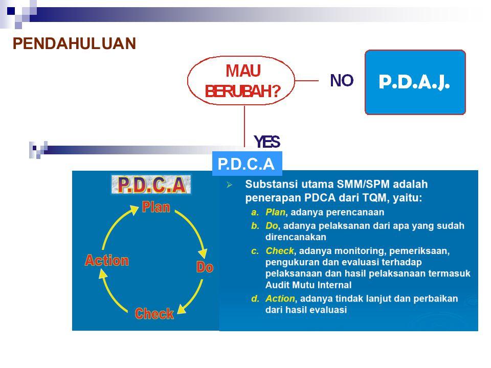 Mekanisme Operasional (3) Langkah Ketiga di PME (1) Dengan menggunakan data dan informasi yang telah dikumpulkan di dalam PDPT, BAN – PT atau lembaga mandiri yang diakui Pemerintah melakukan akreditasi dalam dua lingkup, yaitu: a.
